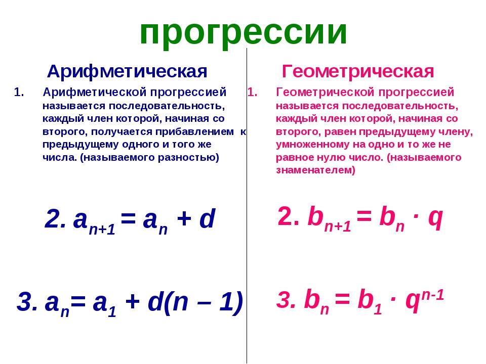 прогрессии Арифметическая Арифметической прогрессией называется последователь...