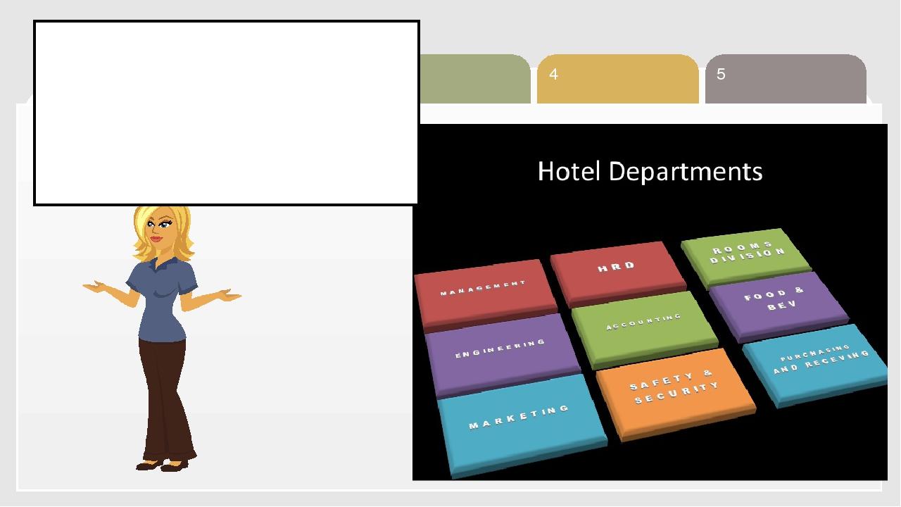 1 Classification of Hotel departments 1. Revenue center 2. Cost center depart...