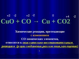 CuO + CO → Cu + CO2 +2 -2 +2 -2 0 +4 -2 Химические реакции, протекающие c изм