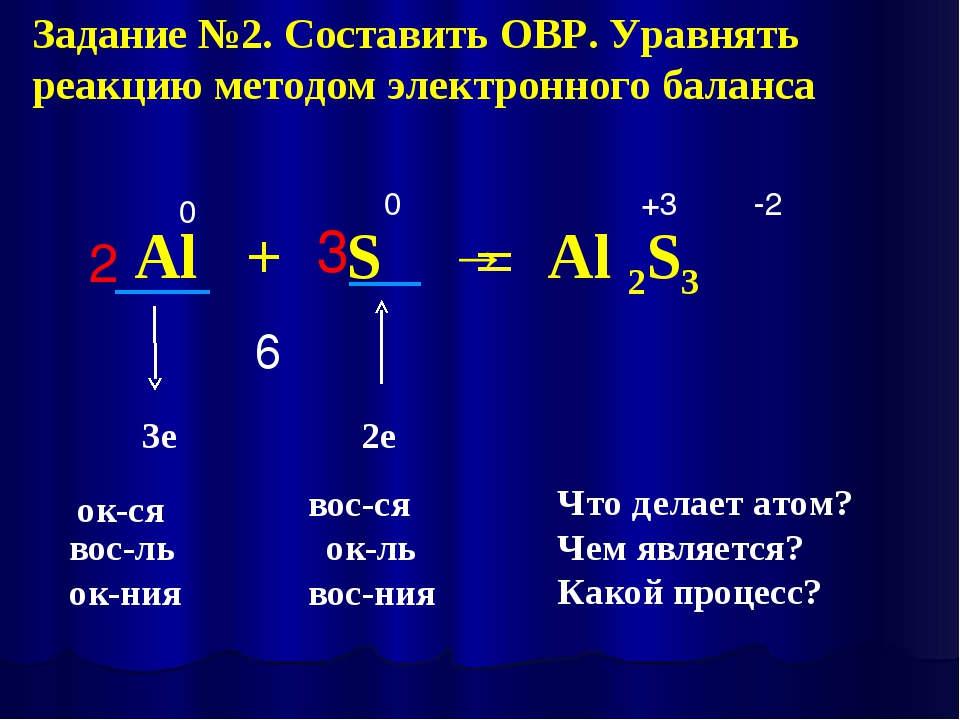 Al + S → Al 2S3 0 0 +3 -2 6 2 3 Задание №2. Составить ОВР. Уравнять реакцию м...