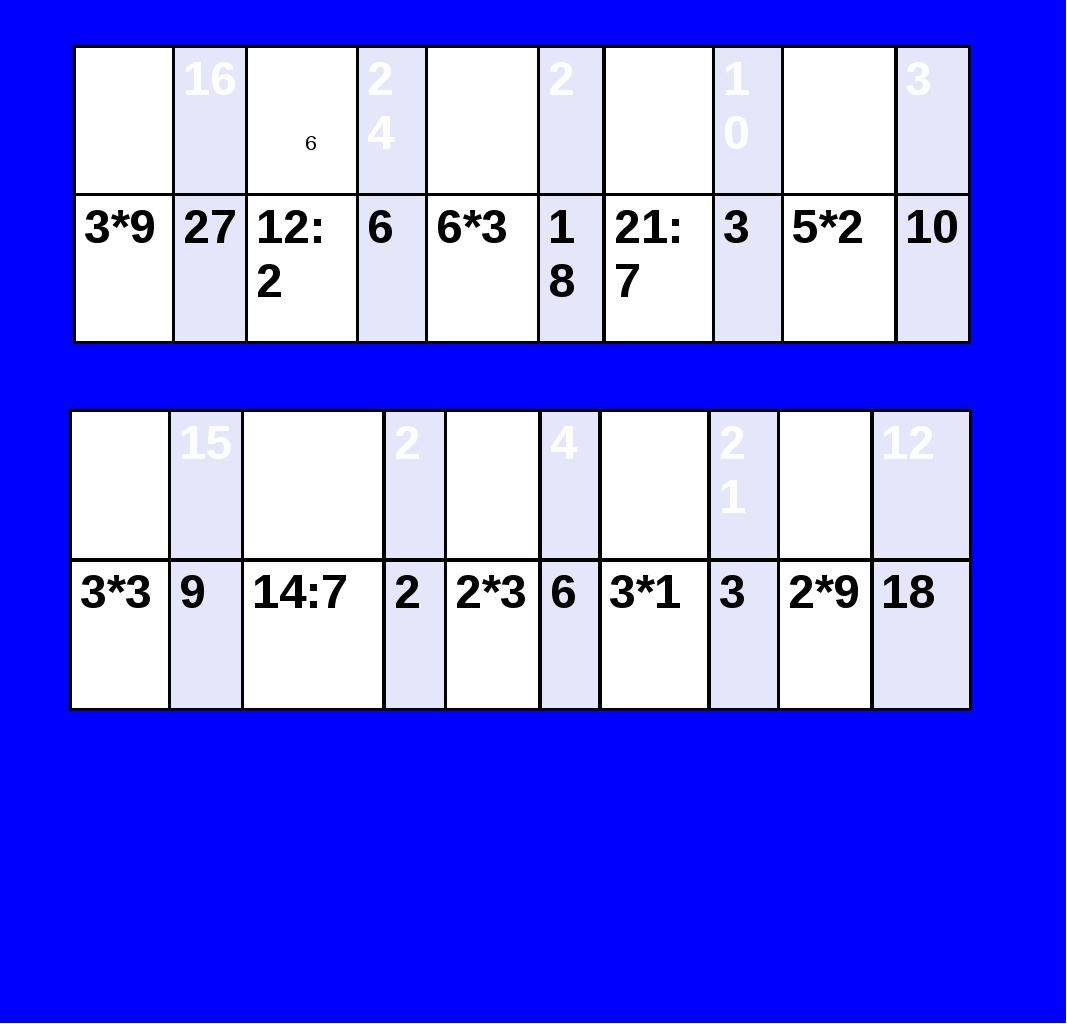 6 2*8 16 8*3 24 10:5 2 30:3 10 24:8 3 3*9 27 12:2 6 6*3 18 21:7 3 5*2 10 5*3...