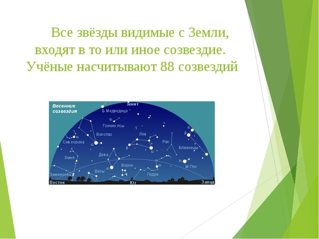 Все звёзды видимые с Земли, входят в то или иное созвездие. Учёные насчитыва...