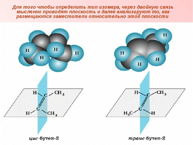 Для того чтобы определить тип изомера, через двойную связь мысленно проводят...