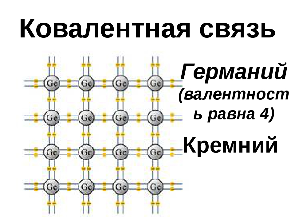 Ковалентная связь Германий (валентность равна 4) Кремний