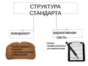 СТРУКТУРА СТАНДАРТА инвариант вариативная часть Знание предмета Владение инфо