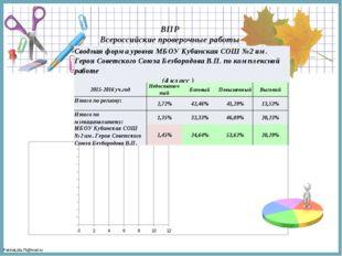 ВПР Всероссийские проверочные работы Сводная форма уровня МБОУ Кубинская СОШ