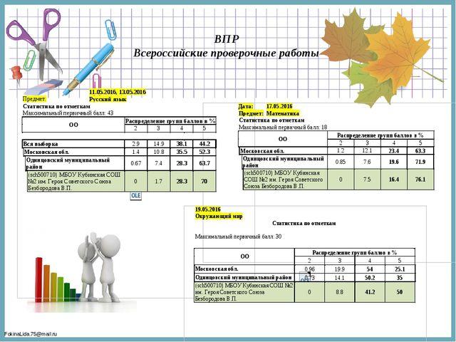 ВПР Всероссийские проверочные работы FokinaLida.75@mail.ru