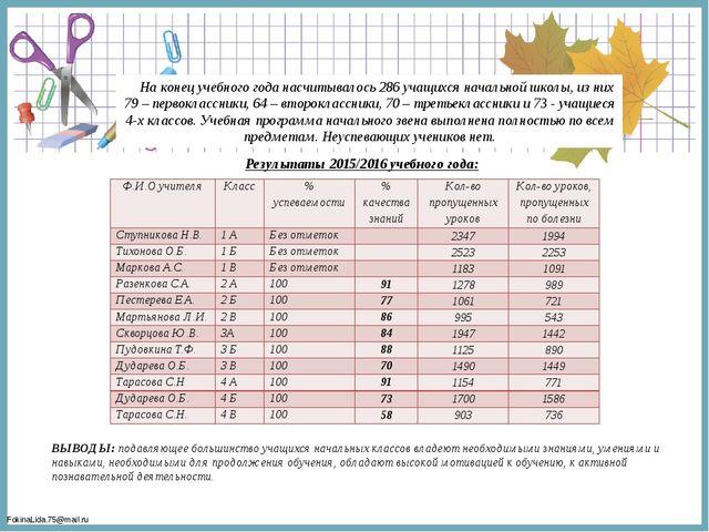 На конец учебного года насчитывалось 286 учащихся начальной школы, из них 79...