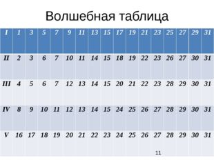 Волшебная таблица I 1 3 5 7 9 11 13 15 17 19 21 23 25 27 29 31 II 2 3 6 7 10
