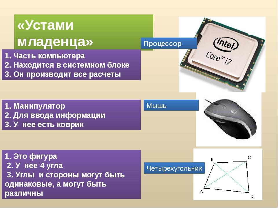 «Устами младенца» 1. Часть компьютера 2. Находится в системном блоке 3. Он пр...