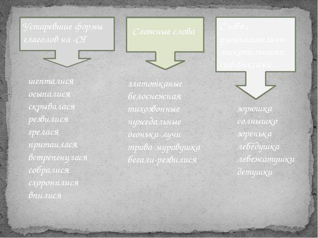 Устаревшие формы глаголов на -СЯ Сложные слова Слова с уменьшительно-ласкате...