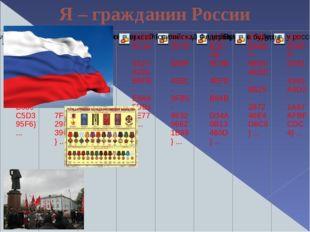 Я – гражданин России
