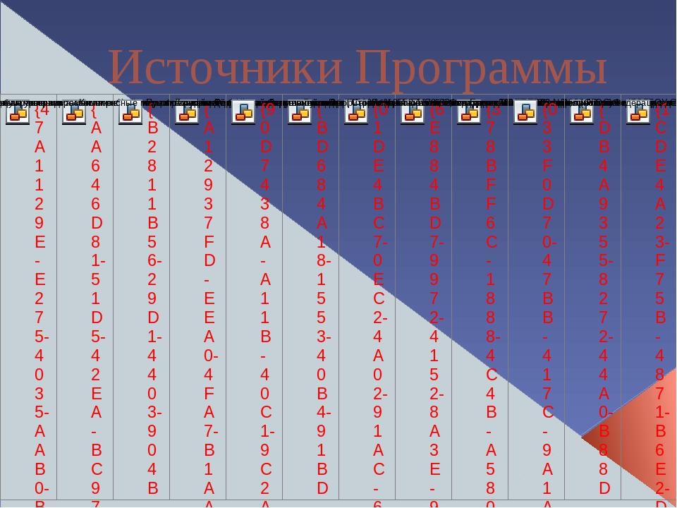 Источники Программы
