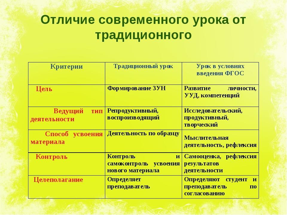 Отличие современного урока от традиционного КритерииТрадиционный урокУрок в...