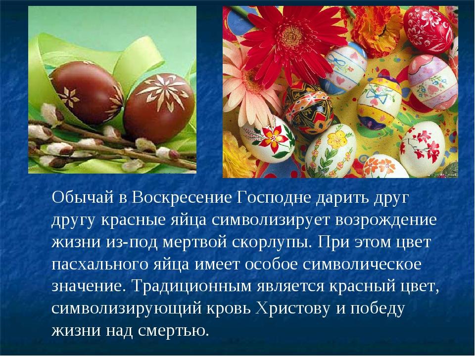 Обычай в Воскресение Господне дарить друг другу красные яйца символизирует в...