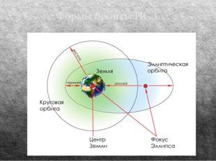 Формы орбиты ИСЗ.