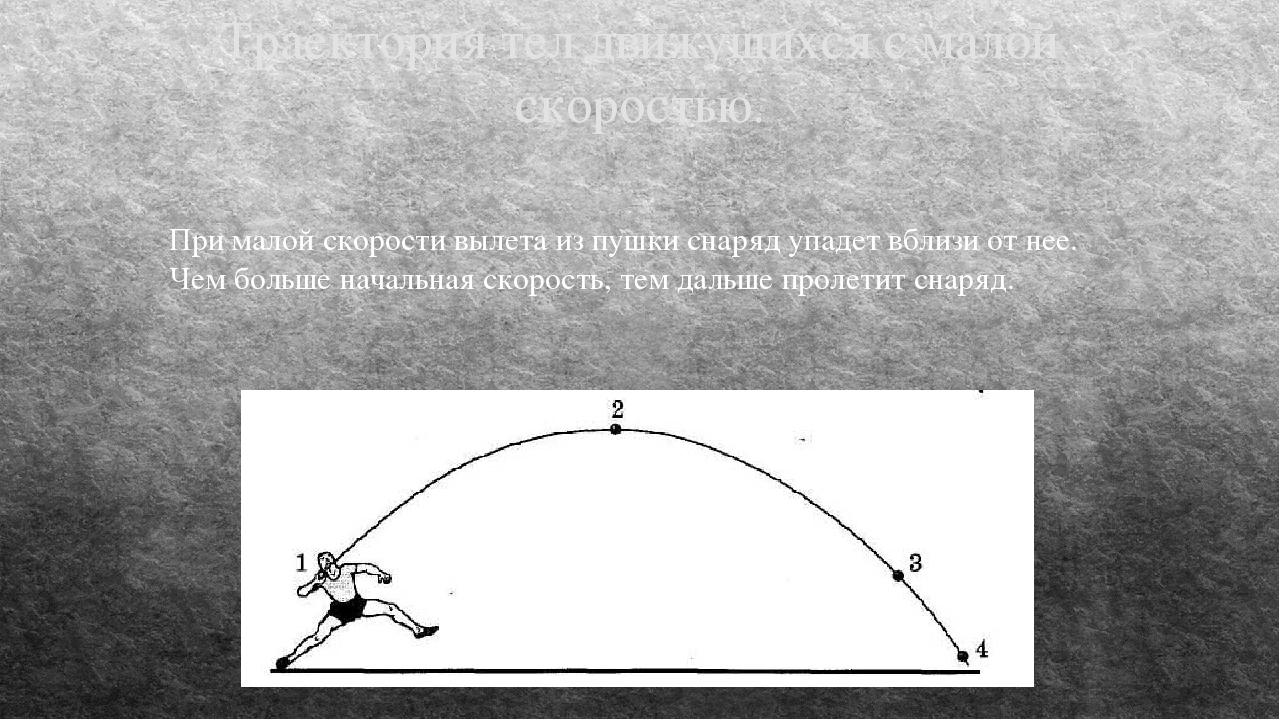 Траектория тел движущихся с малой скоростью. При малой скорости вылета из пуш...