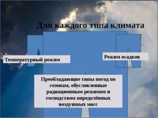 Для каждого типа климата характерны общие черты: Температурный режим Режим о