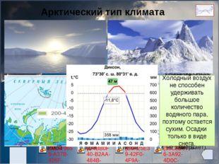 Арктический тип климата Арктический воздух формируется над Северным Ледовитым