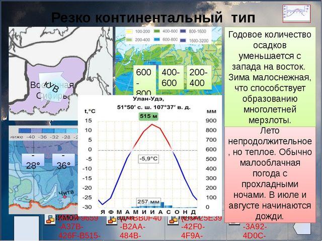 Резко континентальный тип климата Восточная Сибирь -28° -36° -40° +12° +20°...
