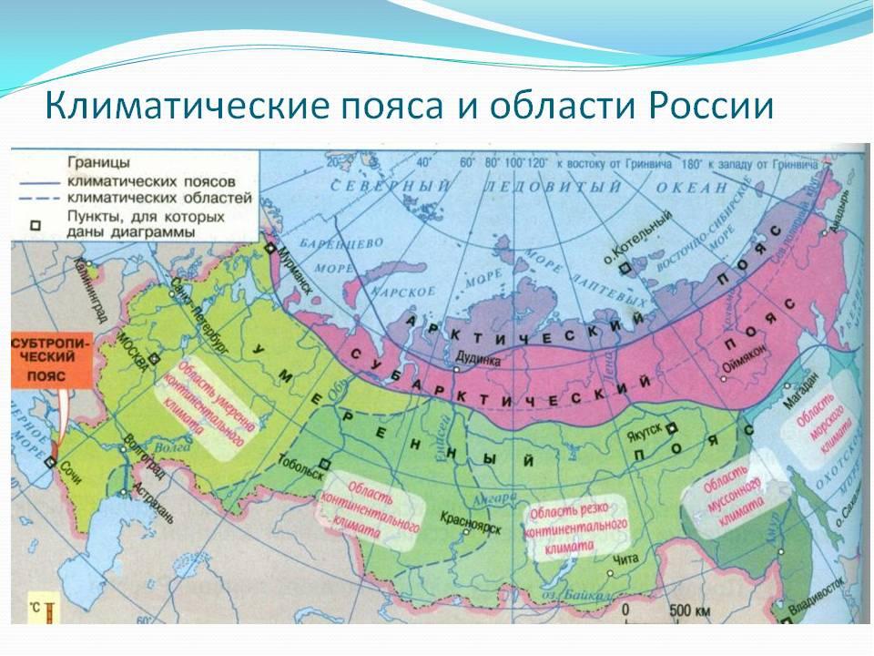 Климат россии карта