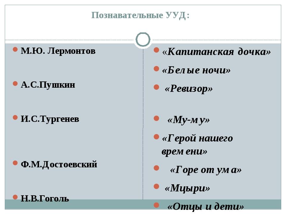 Познавательные УУД: М.Ю. Лермонтов А.С.Пушкин  И.С.Тургенев Ф.М.Достоевский...