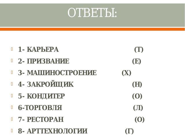 ОТВЕТЫ: 1- КАРЬЕРА (Т) 2- ПРИЗВАНИЕ (Е) 3- МАШИНОСТРОЕНИЕ (Х) 4- ЗАКРОЙЩИК (Н...