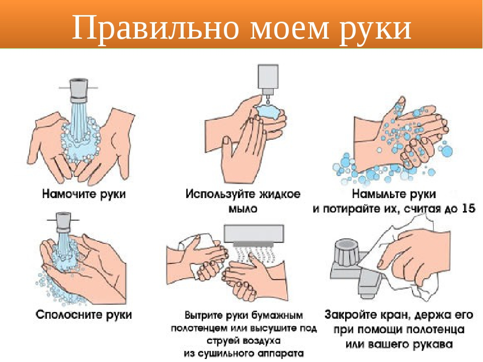 Правильно моем руки