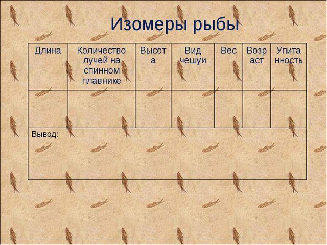 Изомеры рыбы ДлинаКоличество лучей на спинном плавникеВысотаВид чешуиВес...