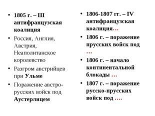1805 г. – III антифранцузская коалиция Россия, Англия, Австрия, Неаполитанско
