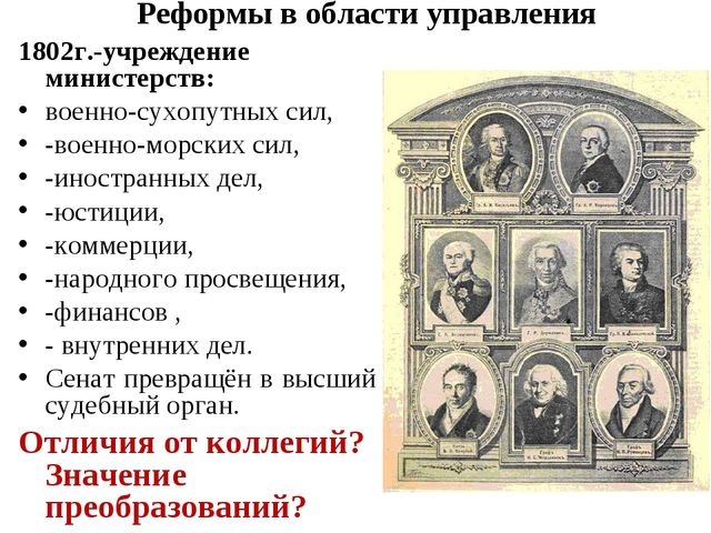 Реформы в области управления 1802г.-учреждение министерств: военно-сухопутных...