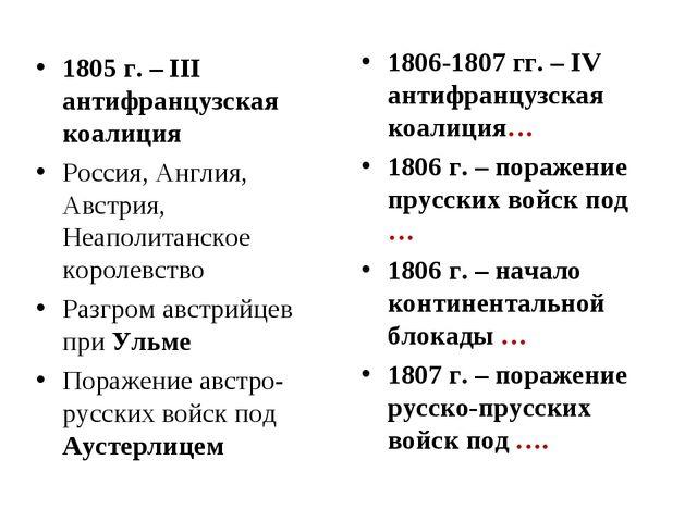 1805 г. – III антифранцузская коалиция Россия, Англия, Австрия, Неаполитанско...