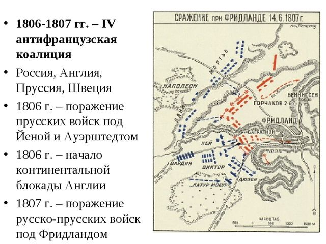 1806-1807 гг. – IV антифранцузская коалиция Россия, Англия, Пруссия, Швеция 1...