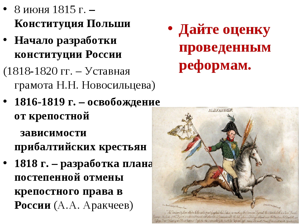 8 июня 1815 г. – Конституция Польши Начало разработки конституции России (181...