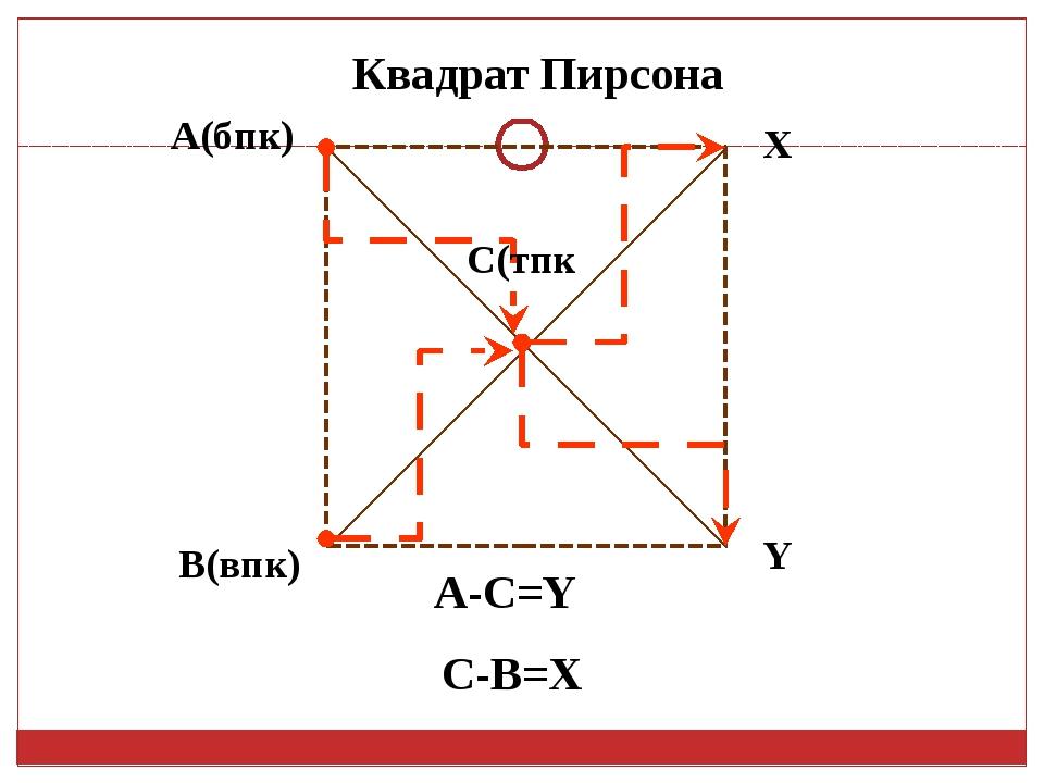 А(бпк) В(впк) С(тпк Х Y A-C=Y C-B=X Квадрат Пирсона
