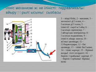 Ілініс механизмі және іліністің гидравликалық айыру құрылғысының сызбасы 1 –