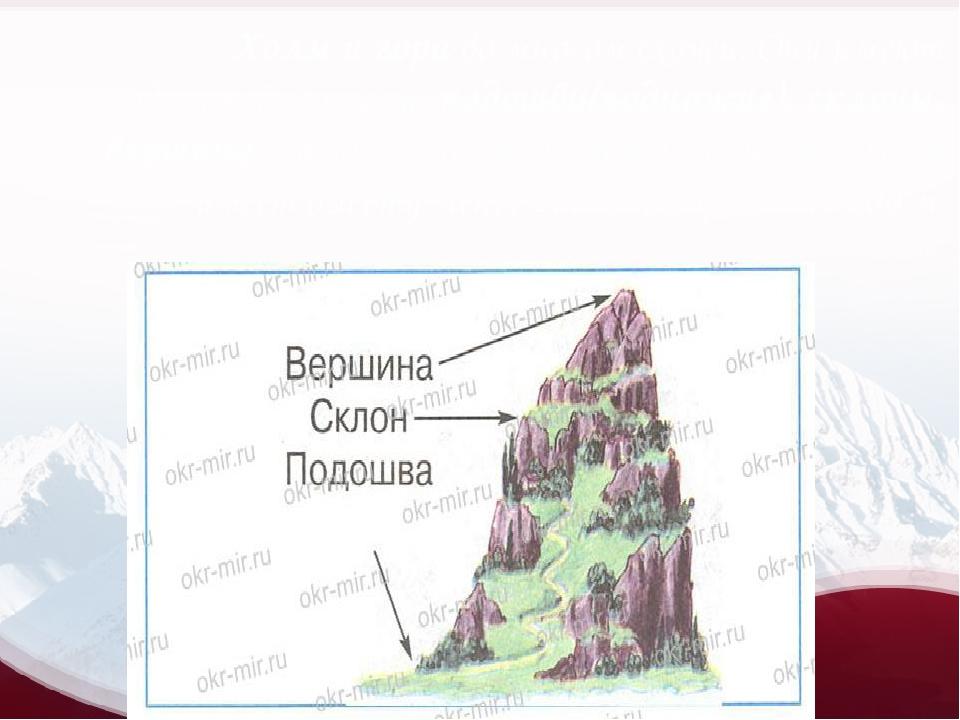 Холм и гора во многом схожи. Они имеют одинаковые части: подошву(подножие), с...