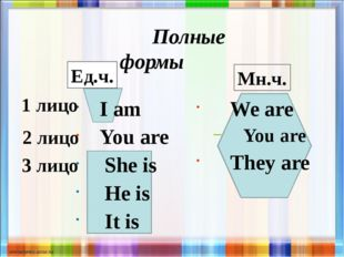 I am You are She is He is It is Полные формы We are You are They are Ед.ч. М