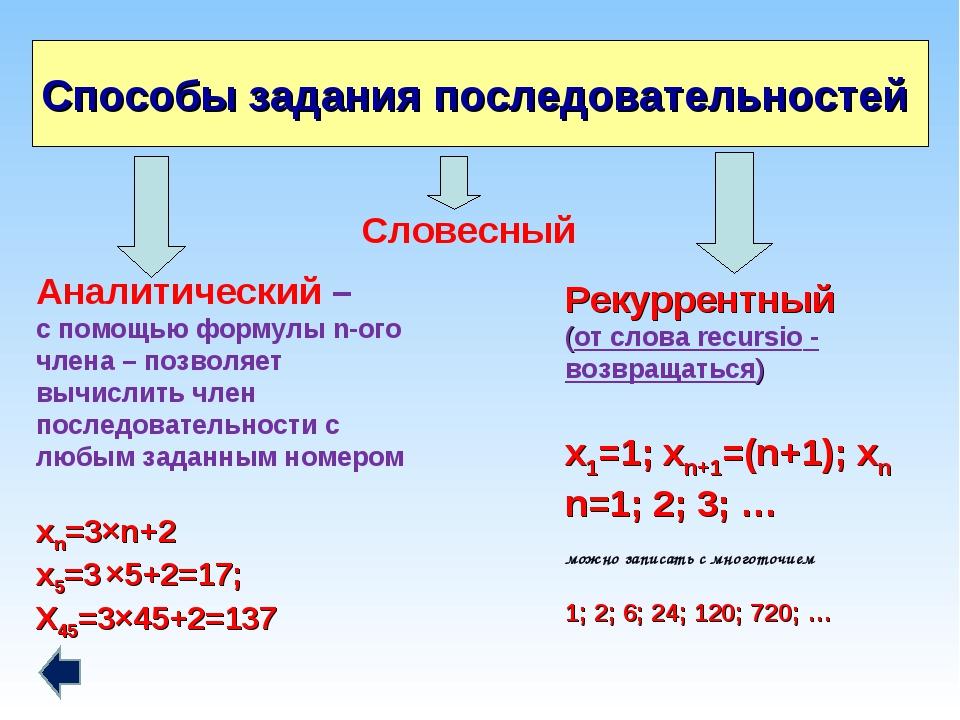 Способы задания последовательностей Аналитический – с помощью формулы n-ого ч...