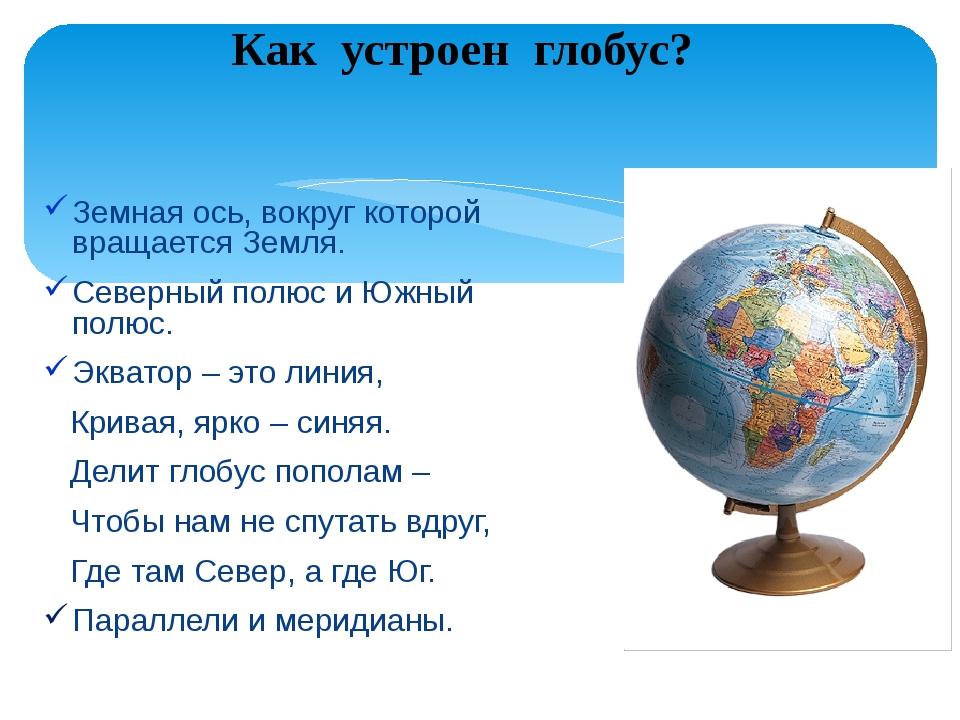 Земная ось, вокруг которой вращается Земля. Северный полюс и Южный полюс. Экв...