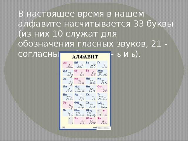 В настоящее время в нашем алфавите насчитывается 33 буквы (из них 10 служат д...