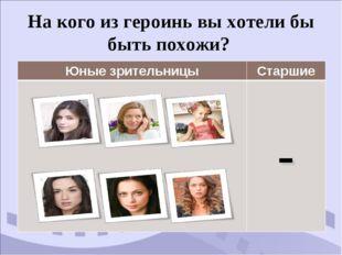 На кого из героинь вы хотели бы быть похожи? Юные зрительницыСтаршие -