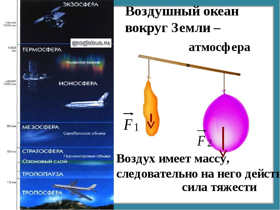 Воздушный океан вокруг Земли – Воздух имеет массу, следовательно на него дейс...