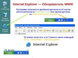 Internet Explorer — Обозреватель WWW Программа запускается двойным щелчком на