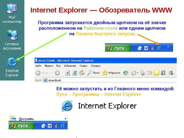 Internet Explorer — Обозреватель WWW Программа запускается двойным щелчком на...