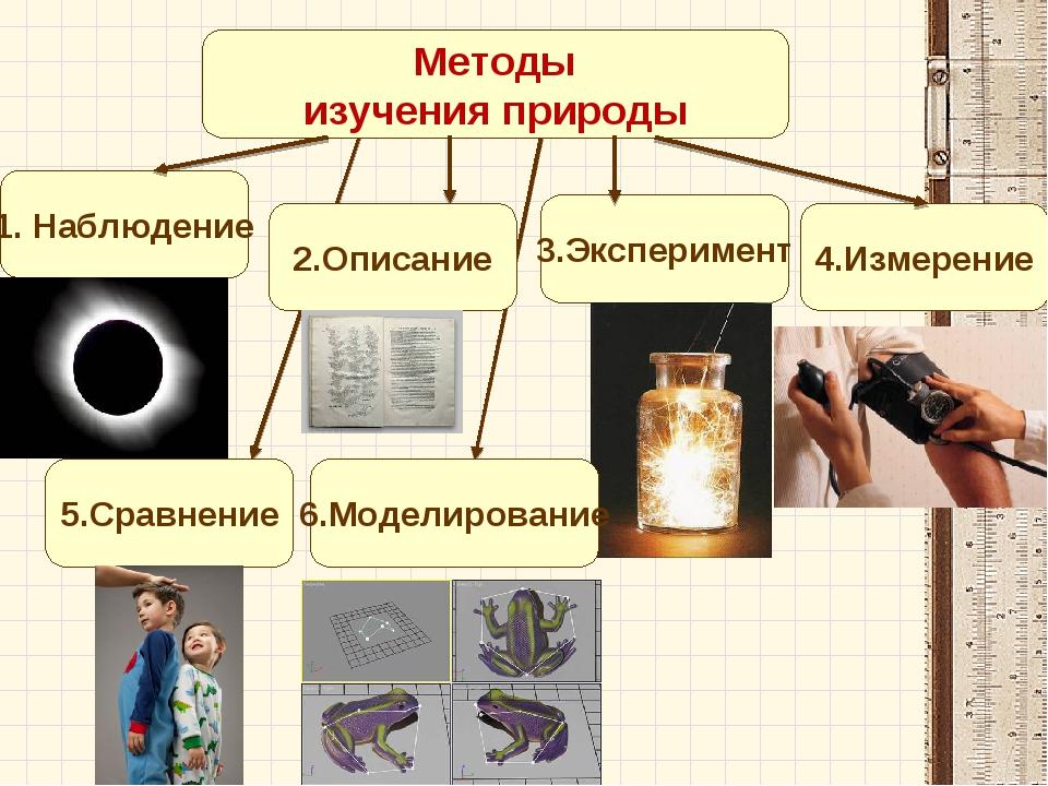 Методы изучения природы 1. Наблюдение 3.Эксперимент 4.Измерение 2.Описание 5....