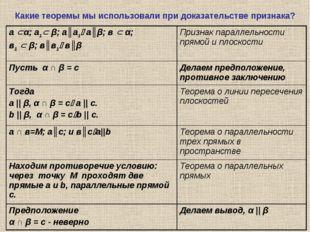 Какие теоремы мы использовали при доказательстве признака? а α; а1 β; а║а1