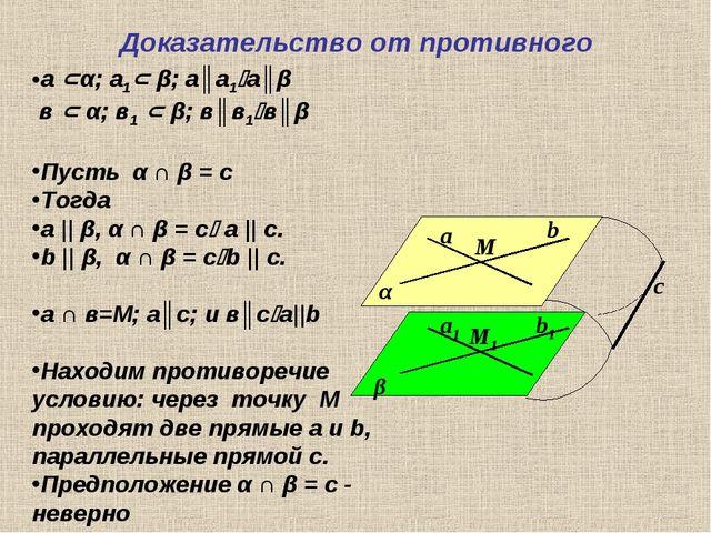 Доказательство от противного α β а b М b1 а1 М1 с а α; а1 β; а║а1а║β в  α...
