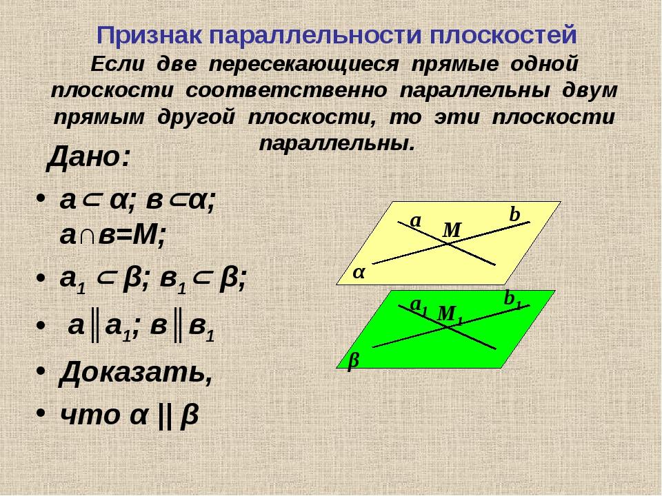 Признак параллельности плоскостей Если две пересекающиеся прямые одной плоско...