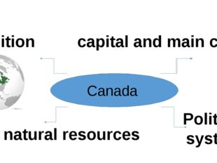 Canada position capital and main cities main natural resources Political sys
